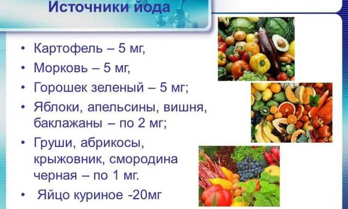 Продукты, содержащие йод полезны для щитовидной железы