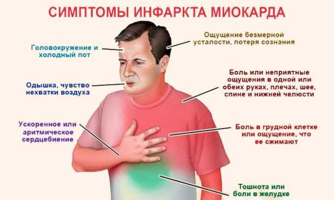 Бетакард назначается при инфаркте миокарда