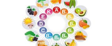 Какие витамины нужны для щитовидной железы?