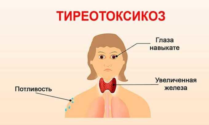 Противопоказано принимать лекарство при териотоксикозе