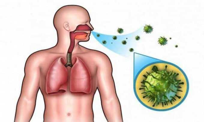 Диклофенак Акри эффективен в комплексном лечении с другими лекарствами при инфекции верхних дыхательных путей