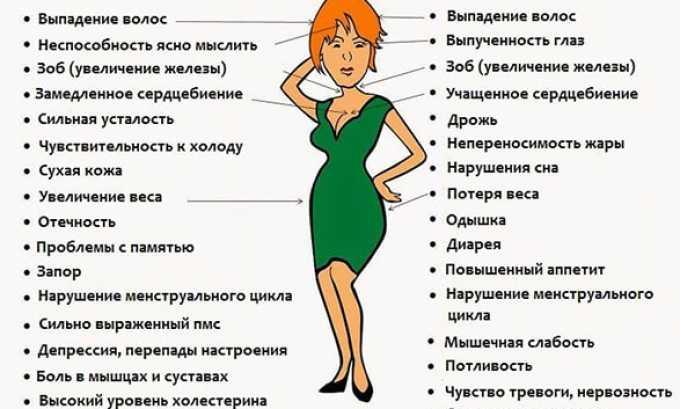 На третьей стадии ощущается хроническая усталость, мышление заторможено. У женщин нарушается цикл менструаций