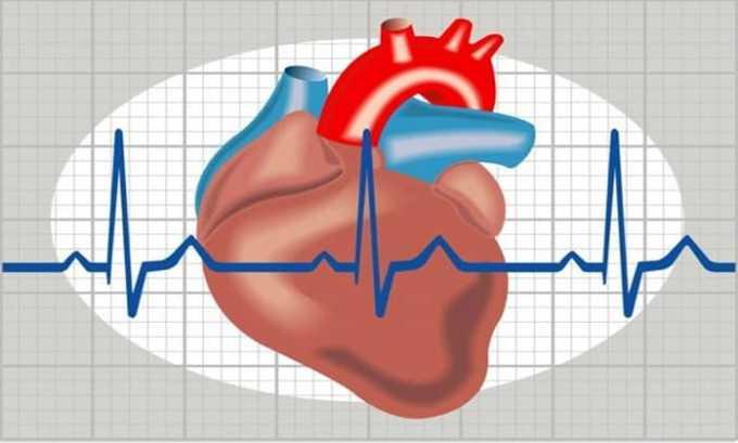 Учащенное сердцебиение - побочное действие препарата Бетаксолол