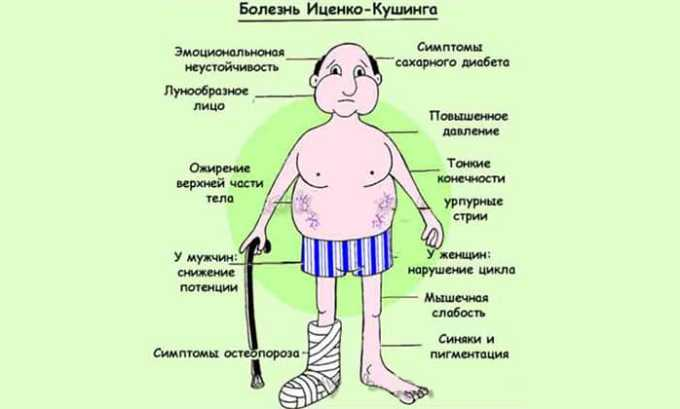 Превышение рекомендованной дозы может стать причиной развития синдрома Иценко-Кушинга
