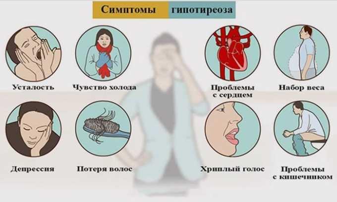 Показанием к назначению препарата является гипотиреоз