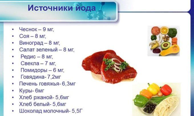 Самое главное при АИТ — это сбалансирование питание, включающее йодсодержащие продукты