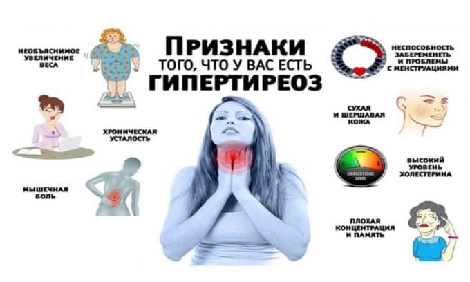 Симптоматика напрямую зависит от уровня дефицита гормонов