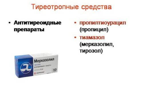 Если патология не запущена, то есть шанс устранить эндокринное нарушение при помощи медикаментозной терапии. Консервативное лечение направлено на нормализацию уровня тиреоидных гормонов и восстановление функции щитовидной железы
