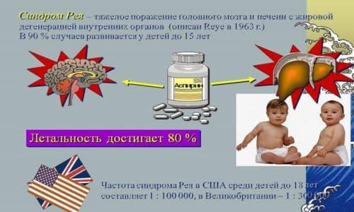 При недостатке в организме левокарнила у ребенка может возникнуть синдром Рея