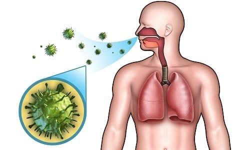 Препарат нельзя принимать больным туберкулезом
